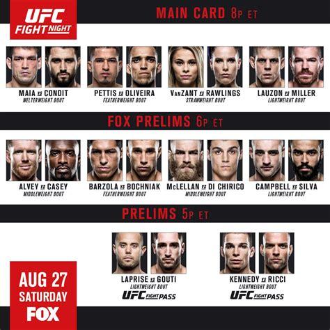 Ufc Fight Card Tonight Prelims - ImageFootball