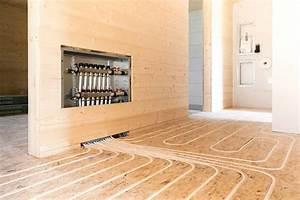 Elektrische Heizung Test : fliesenboden herrlich elektro fussbodenheizung test elektrische verlegen testbericht ~ Orissabook.com Haus und Dekorationen