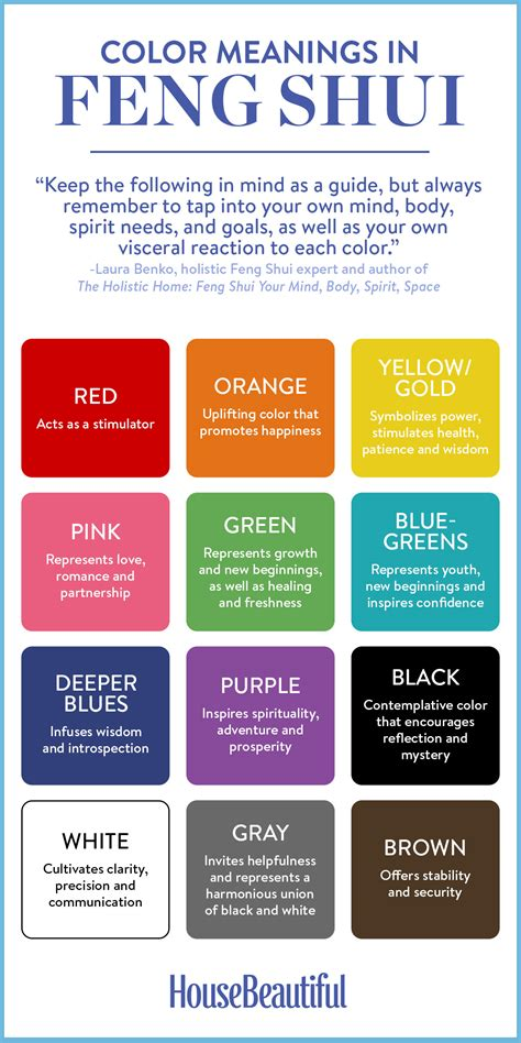 how to choose the color the feng shui way feng
