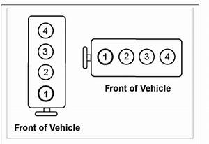 Ignition Firing Order Diagram  It Is A 2007 Chevrolet Aveo