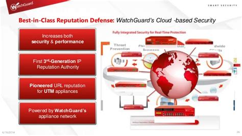 watchguard utm ngfw vietnam cyberspace security
