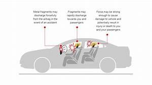 Mazda Takata Airbag Recall