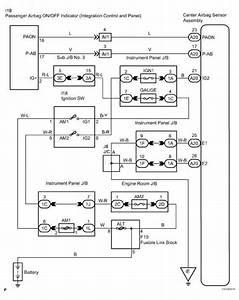 Diagnostic Trouble Code Chart