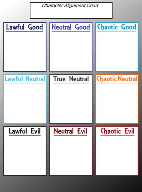 Alignment Chart Template Character Alignment Chart Template By Joyofcrimeart On