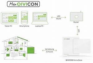 Qivicon Smart Home : qivicon bitron video ~ Frokenaadalensverden.com Haus und Dekorationen