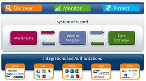 pentagon solutions cad edm software bim consultants With cad document management system