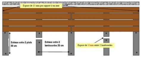 terrasse composite ecartement lambourde nos conseils