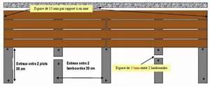 Pose Lame De Terrasse Composite Sans Lambourde : terrasse composite espace entre lambourdes nos conseils ~ Premium-room.com Idées de Décoration