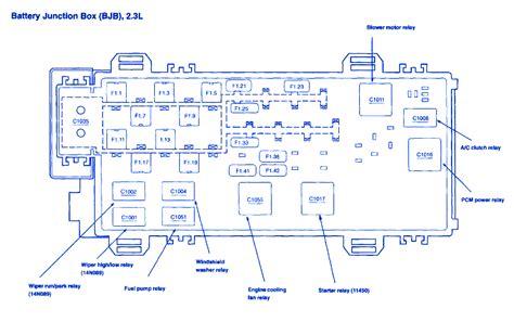ford ranger batter  junction fuse boxblock circuit
