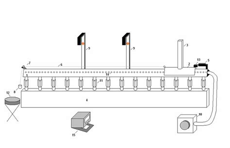 Rotaia A Cuscino D Moto Rettilineo Uniforme by Moto Rettilineo Uniforme Scopo Verificare Il Moto