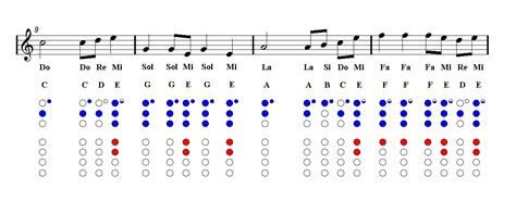 Read simple sheet music to get started. Recorder - OMFG - HELLO (Sheet music - Guitar chords) | Easy Music