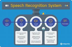 Open Source Speech Recognition Toolkit Kaldi Now Offers