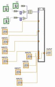 Design Of 8 To 1 Multiplexer Labview Vi