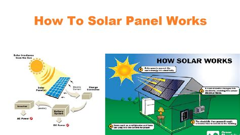 Wiring Diagram On How Work Solar Panel by Wiring Diagram For Solar Panel To Battery Ideas On Solar