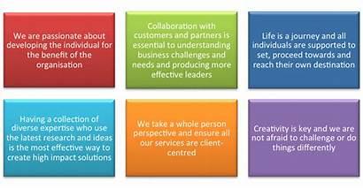 Principles Guiding Leadership Solutions Develop Development Business