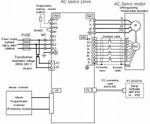 Ac Servo   Ad Series   Terminal Connection Diagram   400v