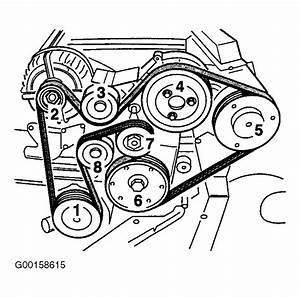 1998 Porsche Boxster Serpentine Belt Routing And Timing