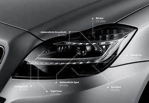 Led Scheinwerfer Auto : technik voll led scheinwerfer lichtwerfer ~ Kayakingforconservation.com Haus und Dekorationen
