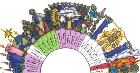 liturgical calendar year      sola