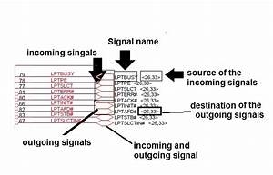 Various Signal Paths In Schematic Diagram