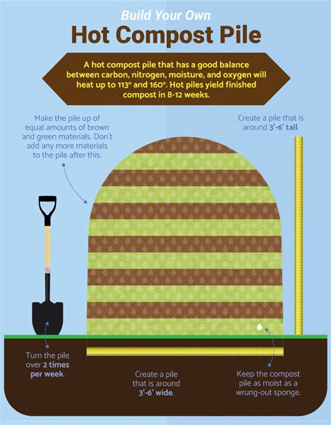 how do you make compost how to build your own compost pile fix com