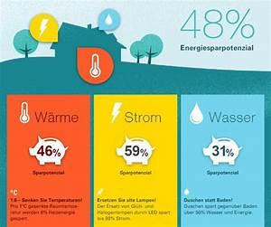 5dfb64210b0b45 Tipps Zum Stromsparen. 12 tipps zum strom gas sparen. die besten ...