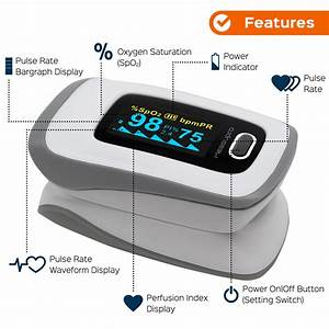 Blood Pressure Pulse Readings Chart Measupro Ox250 Instant Read Finger Pulse Oximeter Blood