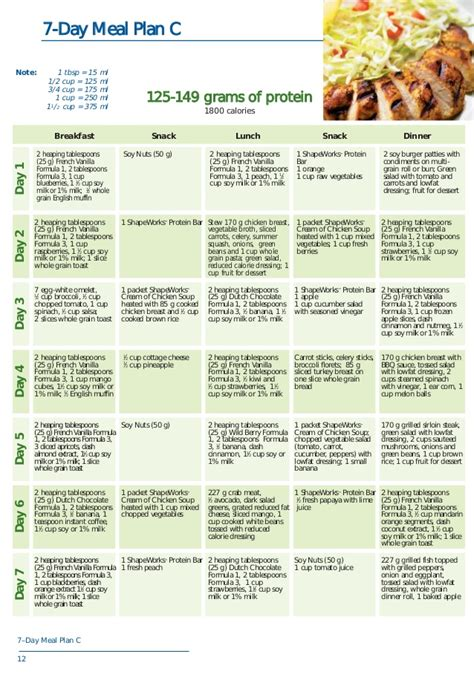 herbalife diet eating plan diet plan