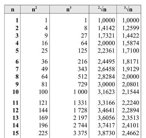 tavole matematica tavole numeriche www picswe net