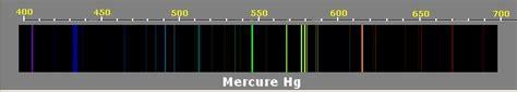 tp physique n 176 05c les messages de la lumi 232 re correction 2dtp05phc