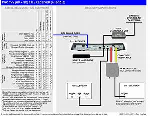 722 Receiver Wiring Diagram For 2 Televisions
