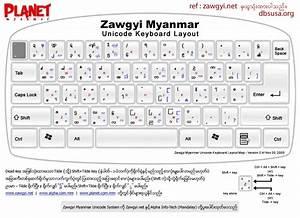 Free Alpha Zawgyi Myanmar Unicode Keyboard