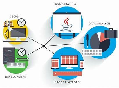 Java Programming Enterprise Development Language Intermediate Applications