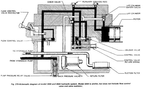 Ford Tractor Transmission Parts Diagram Auto
