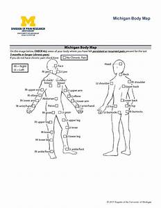32 Body Diagram For Pain Assessment