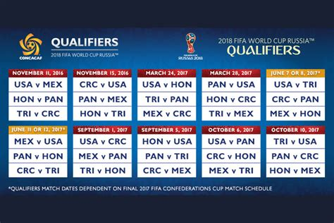 usa world cup qualifying table usmnt advances to a date with mexico us soccer players