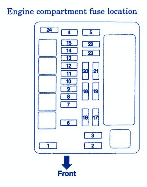 Mitsubishi Fuse Box Symbol by 2008 Mitsubishi Fuse Box Location Detailed Schematic