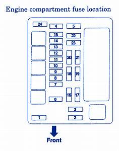 Mitsubushi Endeavor 2003 Engine Fuse Box  Block Circuit Breaker Diagram
