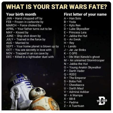 Pin by Lori Reynolds on STAR WARS   Star wars facts, Star ...