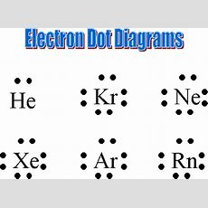 Adefine The Electron Dot Diagram Buse The Electron Dot Diagram To Represent 3 Elements
