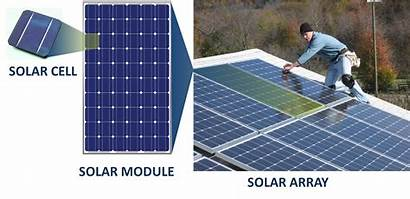 Solar Power Definition Types Defined Cell Module