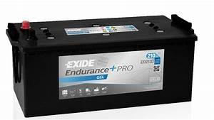 Batterie Exide Gel : exide launches vrla gel battery for truck applications batteries international ~ Medecine-chirurgie-esthetiques.com Avis de Voitures