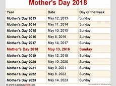 Happy Mother's Day 2018^ Quotes, Wishes, Messages, Images