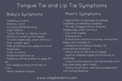 Lip And Tongue Ties How To Check For One Revision Tips