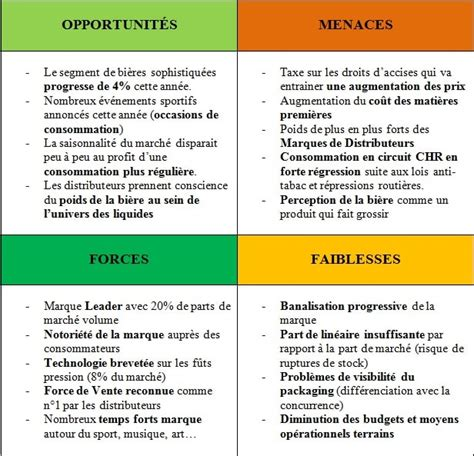 analyse swot d 233 finition exemple commercial de la matrice swot