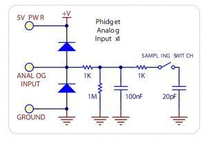 analog input primer phidgets legacy support