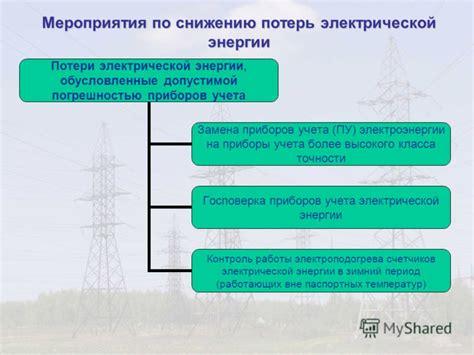 Структура коммерческих потерь электроэнергии