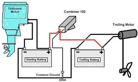 24 volt trolling motor battery wiring diagram impremedia net