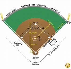Softball Umpires - Officials 101