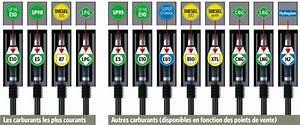 Carburant Nouveau Nom : les carburants changent d tiquette la pompe tout savoir pour ne pas se tromper le soir plus ~ Medecine-chirurgie-esthetiques.com Avis de Voitures